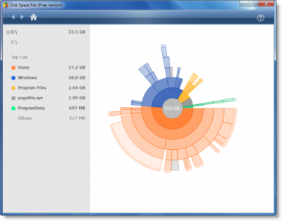 disk space fan 400x314 Analyze size of files, folders & disks in Windows with Disk Space Fan