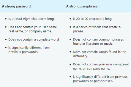 Use ASCII characters to create stronger passwords