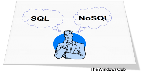 SQL 600x309 Difference between SQL and NoSQL : Comparision