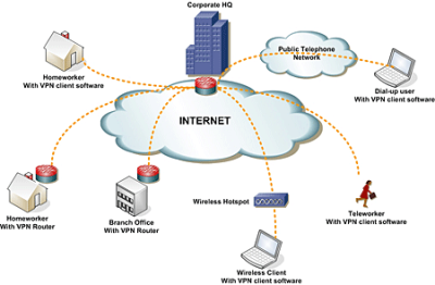 Network Security Threats