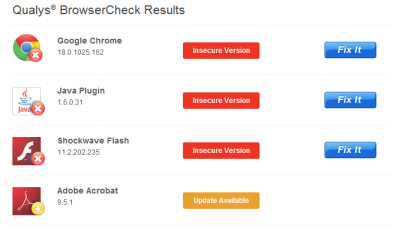 BrowserCheck 400x230 Browser Security Tests to check if your Browser is secure