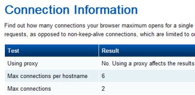 Is My Browser Safe BrowserSpy 400x196 Browser Security Tests to check if your Browser is secure