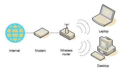 how to set up wireless network connection in windows 10 set up wireless network connection