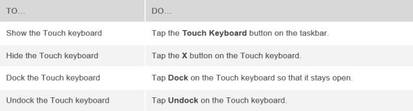 touch keyboard 600x162 Touch gestures for using Office 2013 on Tablets and Touch Screen devices