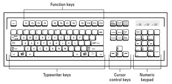 Types Of Keyboard Hardware Technologies For Windows Pc