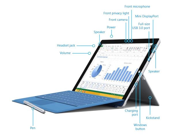 Surface Pro 3 Guides