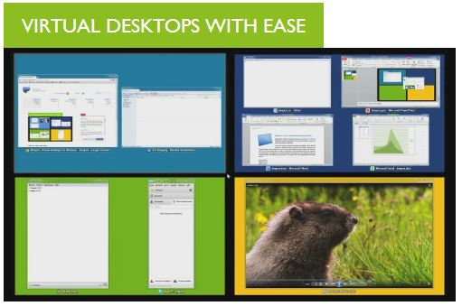 Virtual Desktop Managers