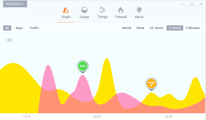 Glasswire Network Monitoring Tool