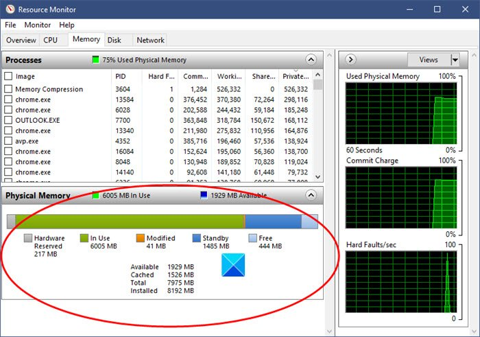 Physical memory allocation, Memory Limits and Memory status in Windows 10