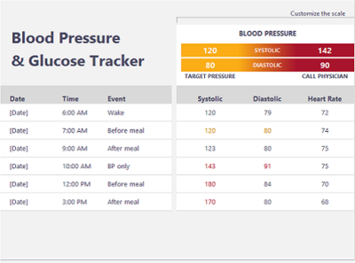 Blood pressure and glucose tracker Excel template
