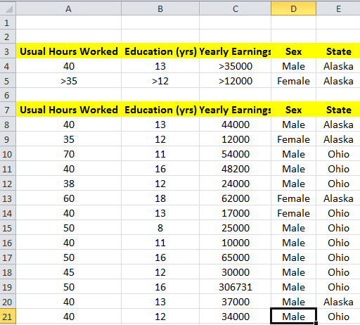 Use Advance Filter in Excel Total data