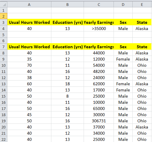 Use Advance Filter in Excel added condition in criteria region