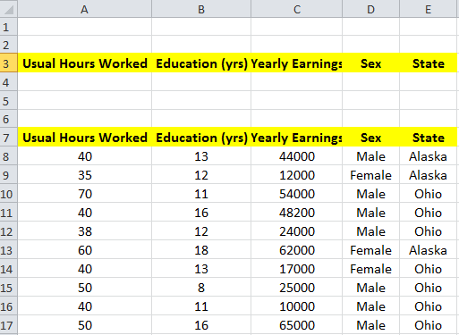 Use Advance Filter in Excel columns in criteria region