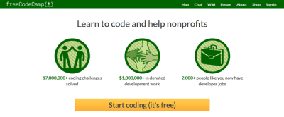 FreeCodeCamp Best websites to learn coding online