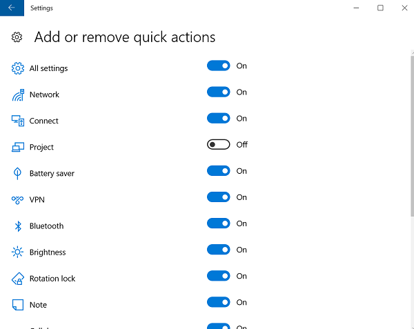 Disabled Quick Actions