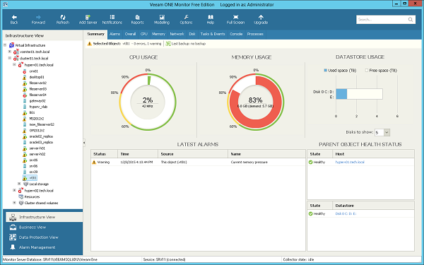 Use Veeam ONE Free Edition for complete visibility of your virtual environment