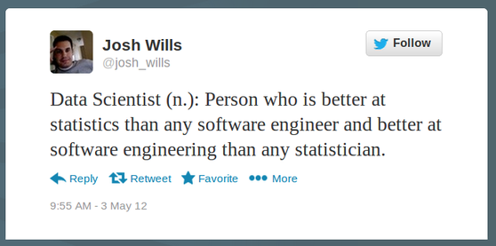 Requirement to become data scientists