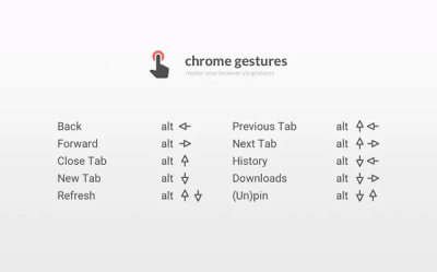 Chrome gestures Best Chrome extensions to setup mouse gestures