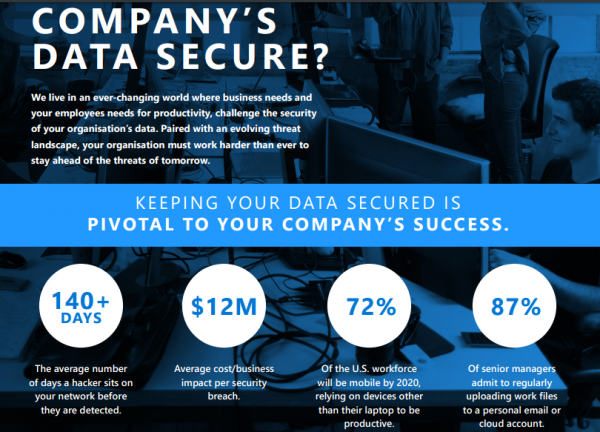 Office 365 Enterprise is keeping your Data safe