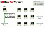 tor project 1