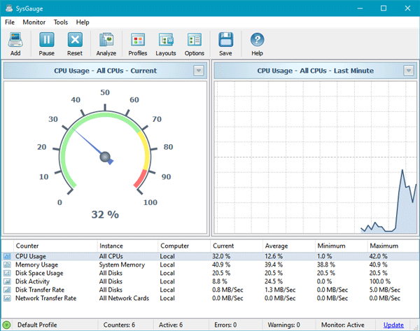 Monitor system performance with SysGauge