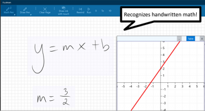 Windows Store Apps to learn Maths