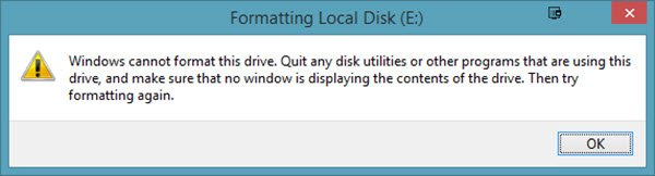 Windows cannot format this drive