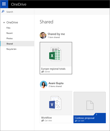 Add and sync shared folders to OneDrive. Source: microsoft.com