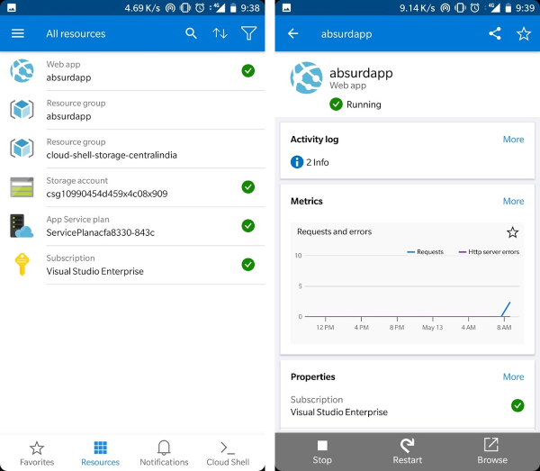 Azure Mobile app for Android & iOS