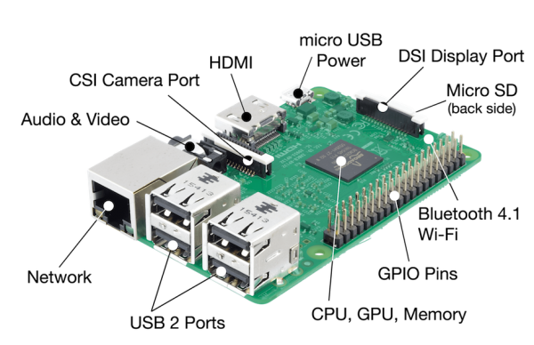 How to install Windows 10 on Raspberry Pi 3