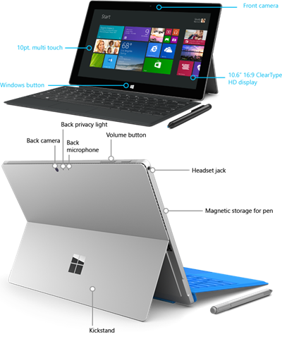 Surface Pro Camera not working