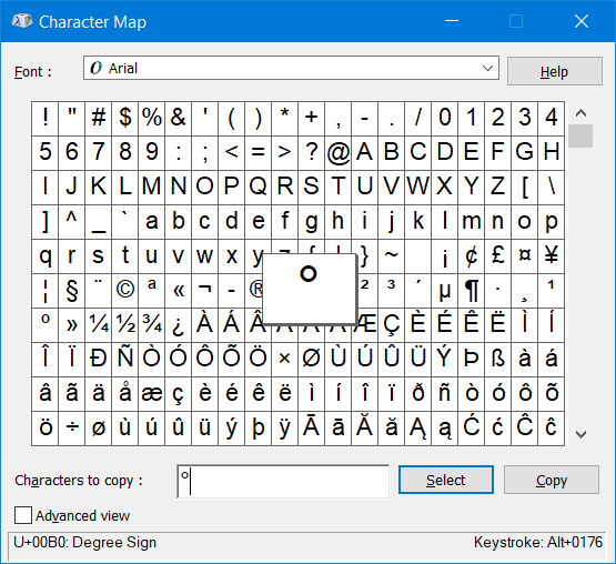you lot may bring noticed that many symbols that a user may involve are non on the keyboard How to insert the flat symbol on Windows 10