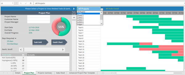 is a pop spreadsheet plan used to shop How to rails multiple projects inward Microsoft Excel on Windows