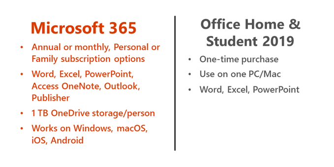 Office 2019 vs. Microsoft 365