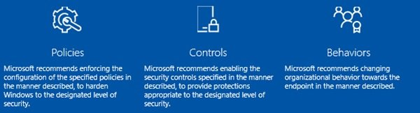 Windows 10 Security Configuration Framework