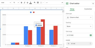 automatically generate Charts and Graphs in Google Sheets