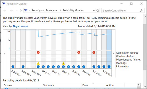 Reliability Monitor not updating or working