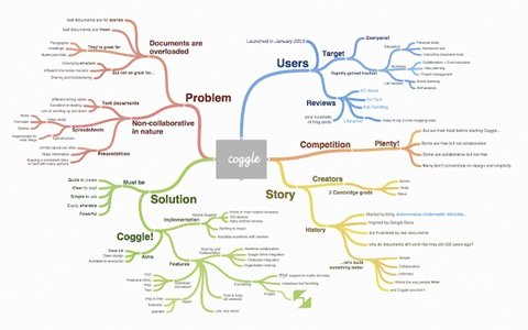 Free Mind Mapping Tools