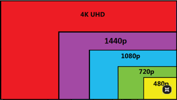 'Full HD' resolution