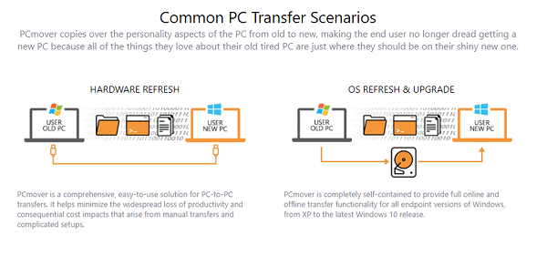 PCmover Migrate Windows 7 Windows 10