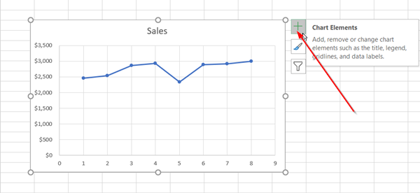 How to add a Trendline in Microsoft Excel