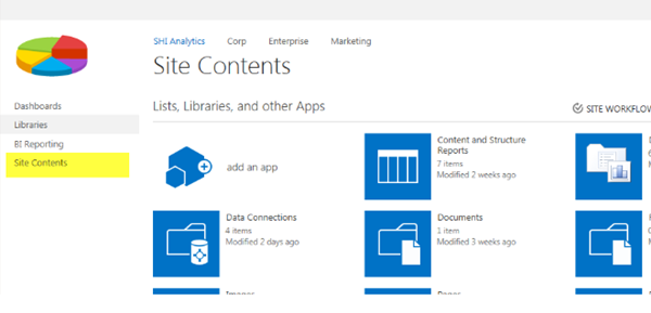Restore deleted document version in SharePoint Library