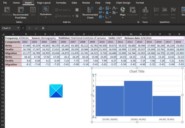 How to create Histogram in Excel