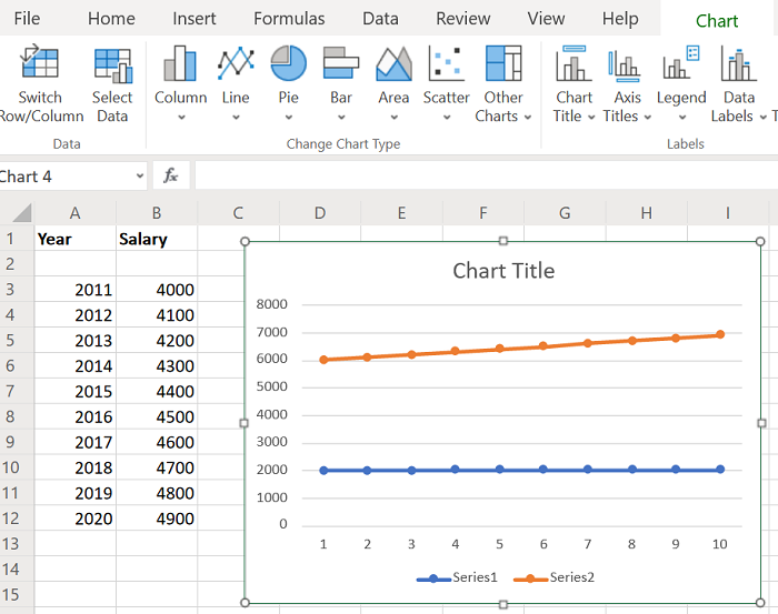 How to create a Line Chart and Scatter Plot in Excel