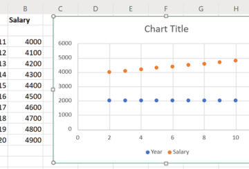 Create scatter plot in Excel
