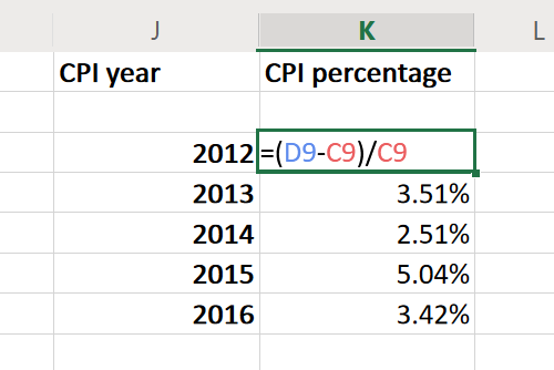 How to calculate CPI in Excel