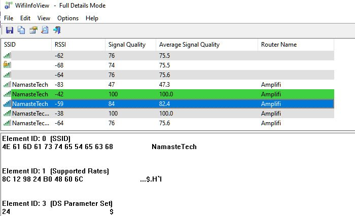 Five Apps to measure WiFi signal Strength