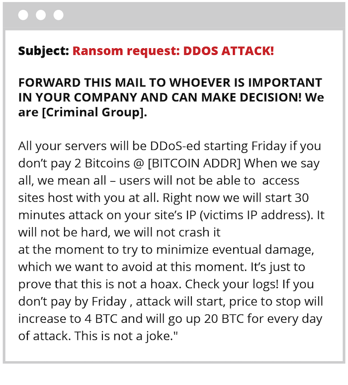 Ransom Denial of Service RDoS