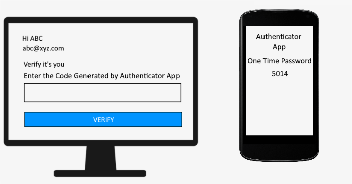 Bypass Two-factor Authentication Authenticator App