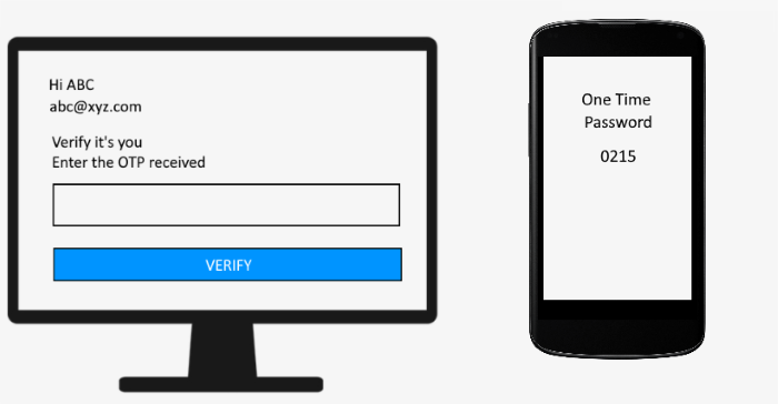 Bypass Two-factor Authentication OTP